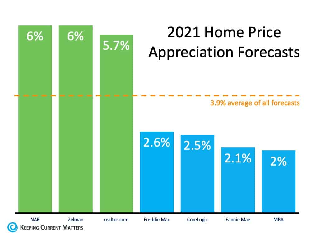 2021 Home Prices.jpg