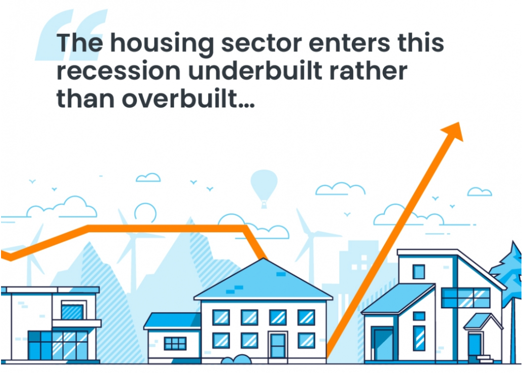 The Housing Market Is Positioned to Help the Economy Recover