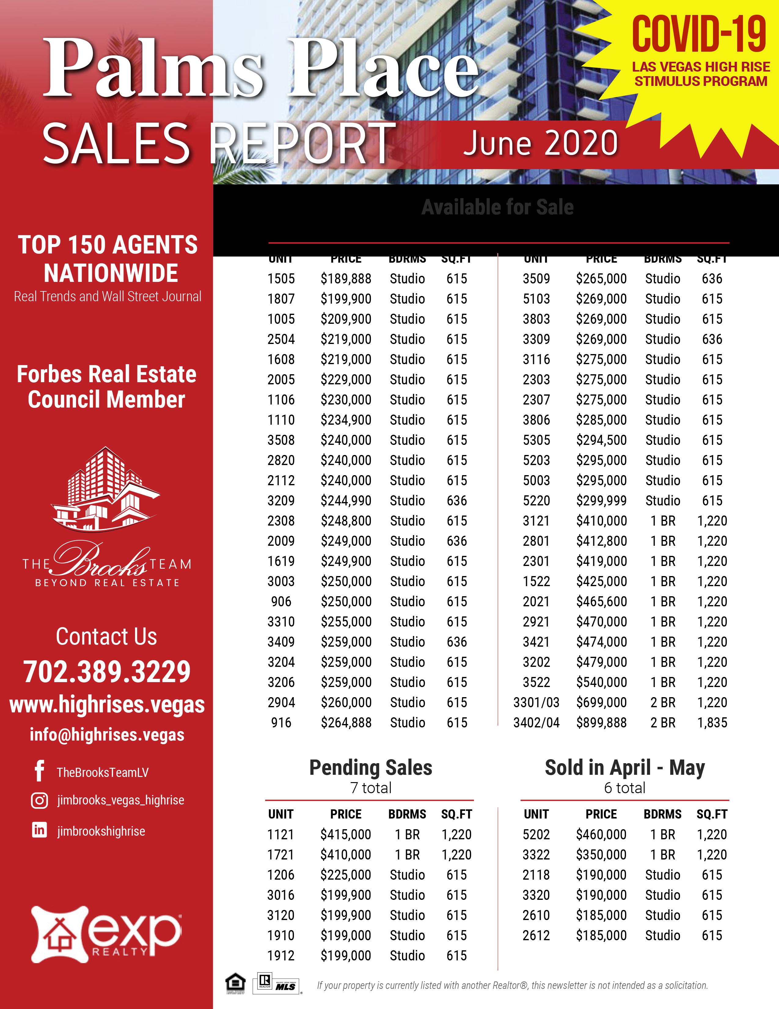 Palms Place Sales Report