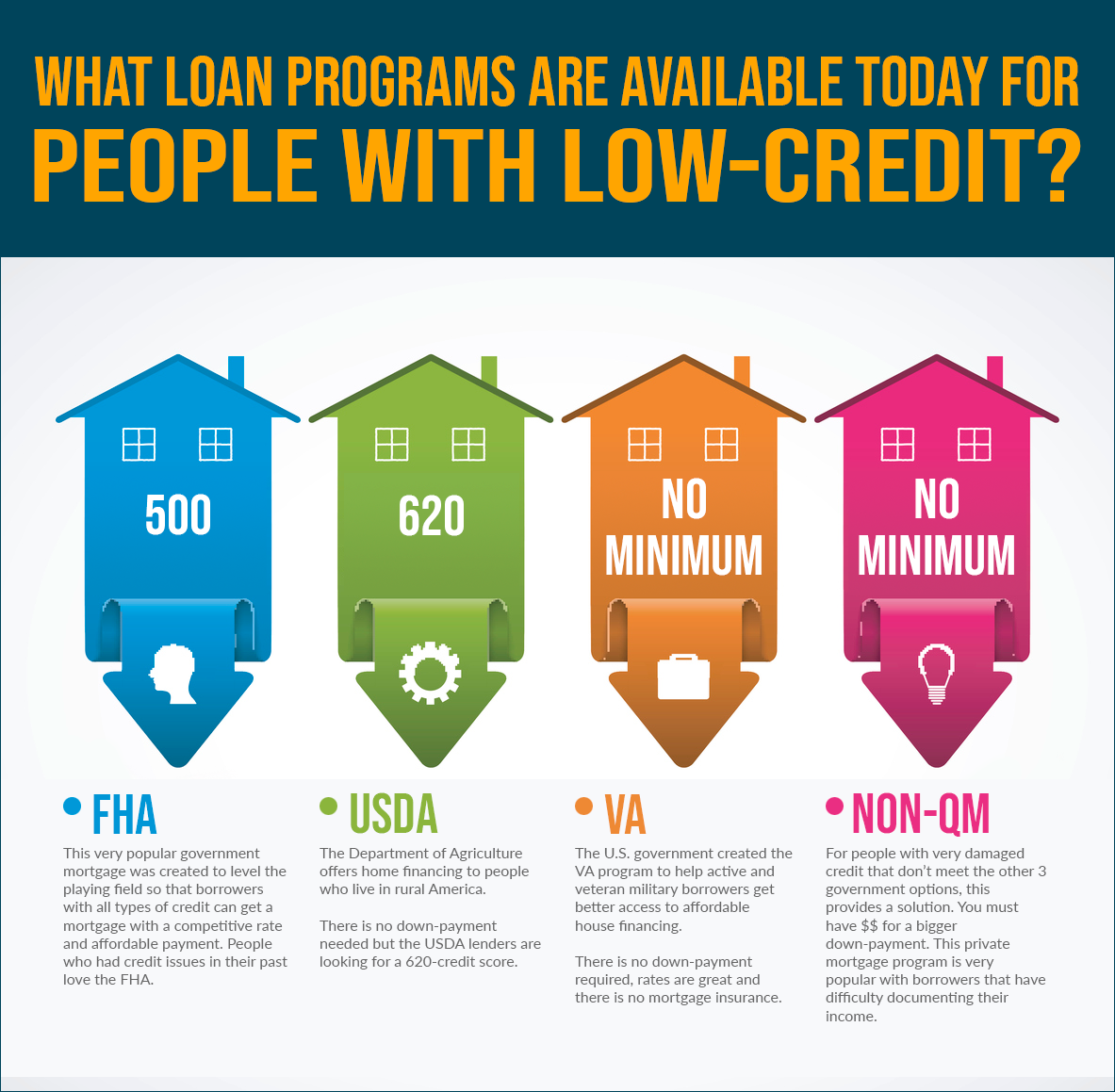 Low Credit Loans >> How To Get Approved For A Home Loan With Bad Credit News
