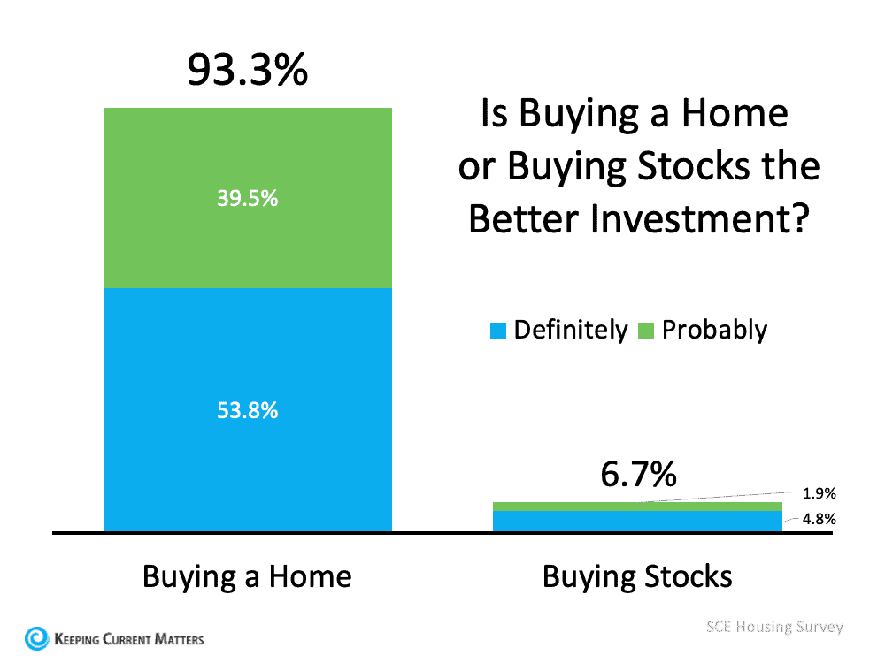 Buying Stocks or a Home.png
