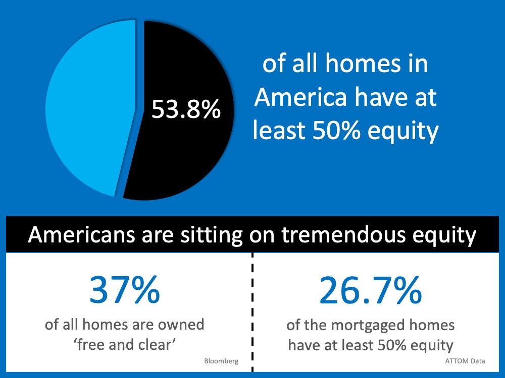 equity 2