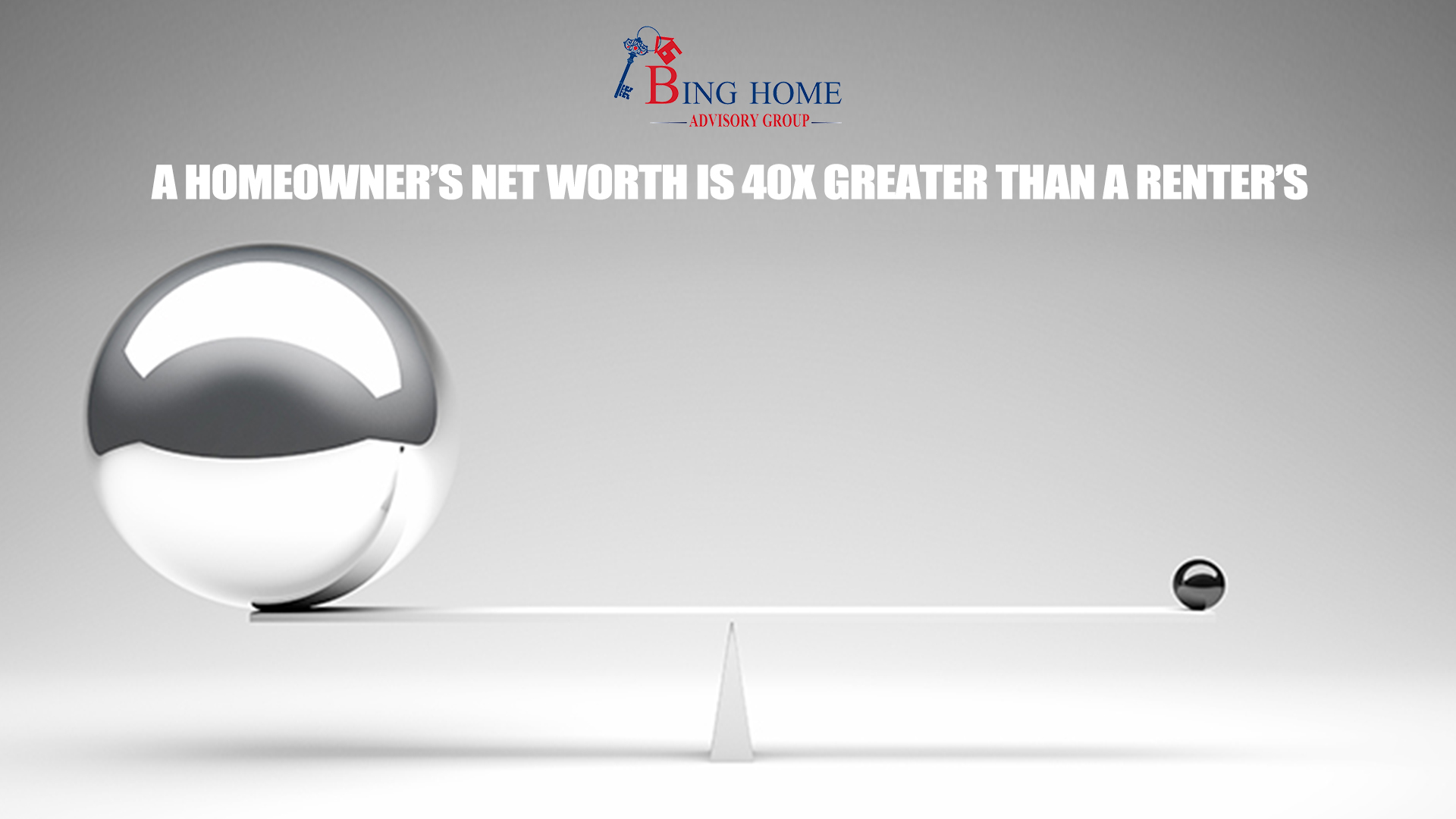 A Homeowner's Net Worth Is 40x Greater Than a Renter's Thmbnail (16 x 9).jpg