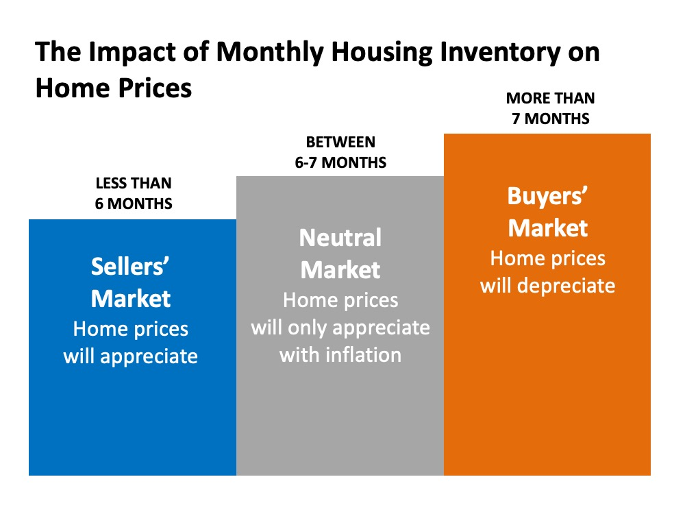 Why It Makes Sense to Sell Your House This Holiday Season2.jpg