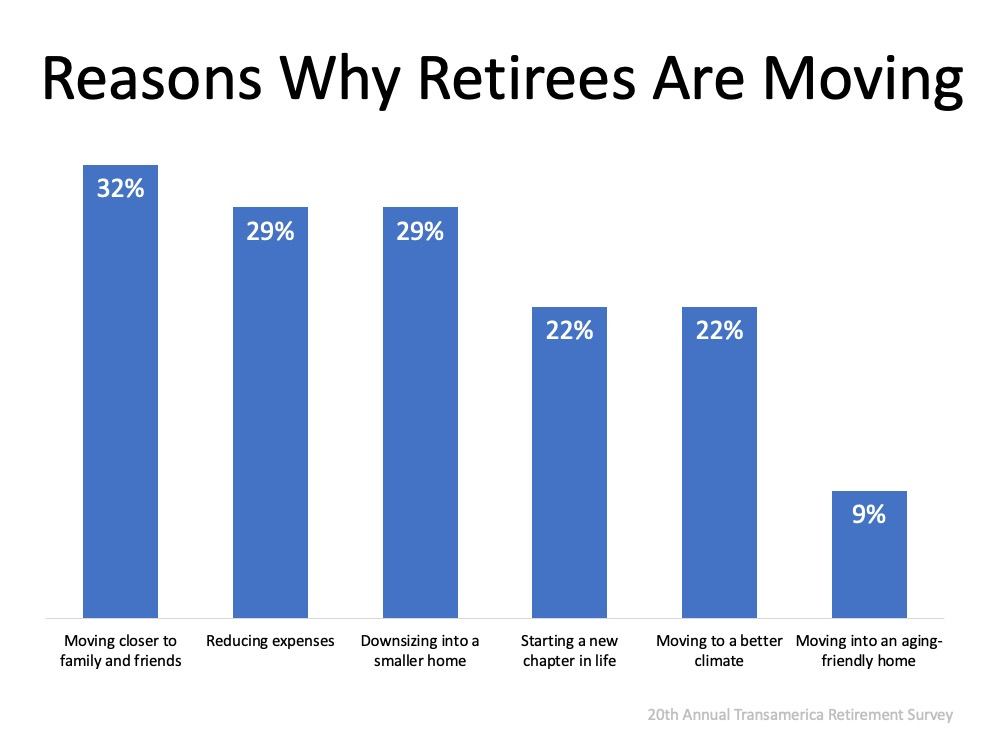 Should You Buy a Retirement Home Sooner Rather than Later2.jpg