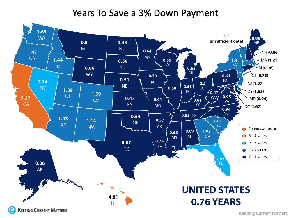 Save Downpayment 2.png