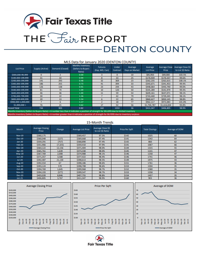 denton county report.PNG
