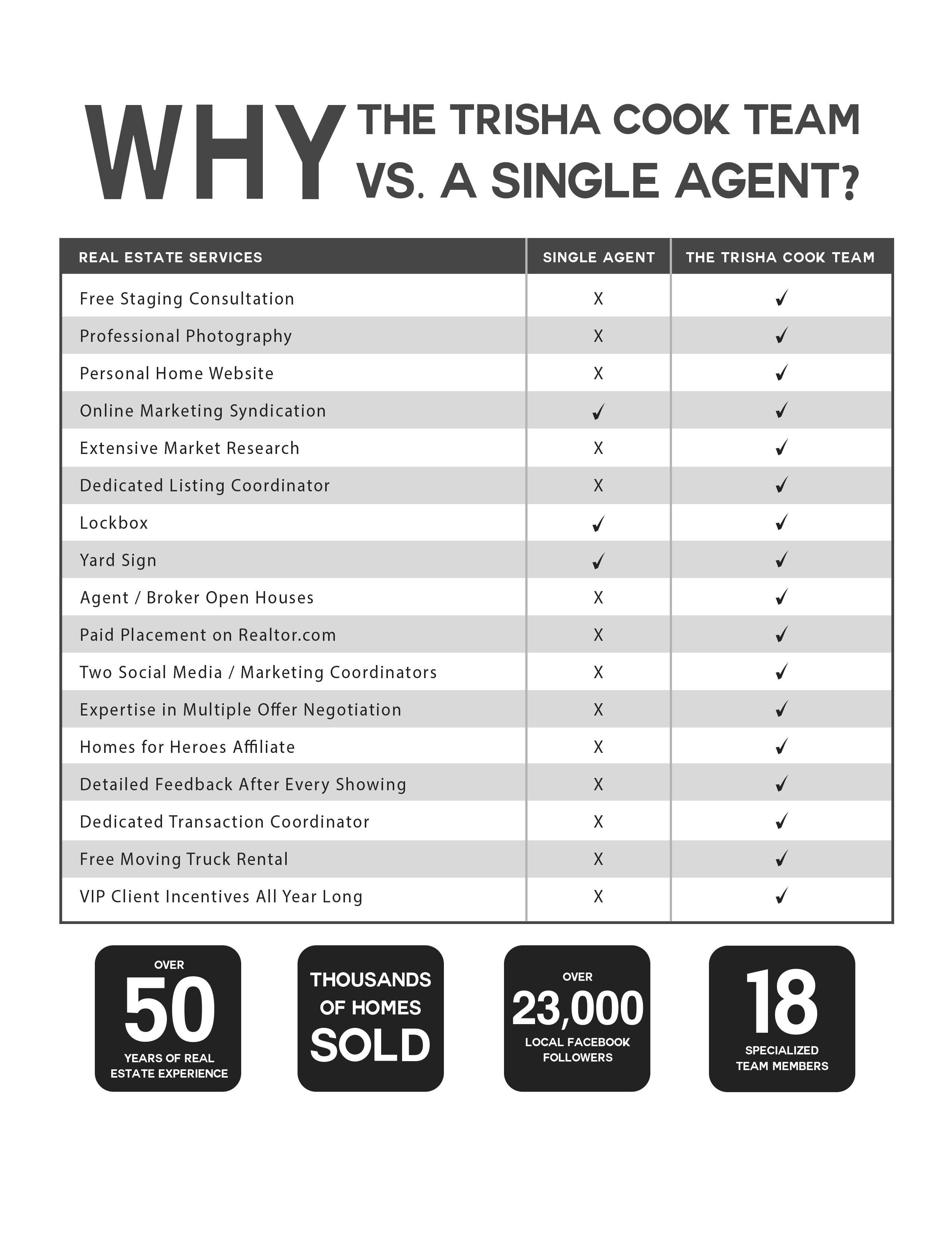 Team vs.Single agent.png