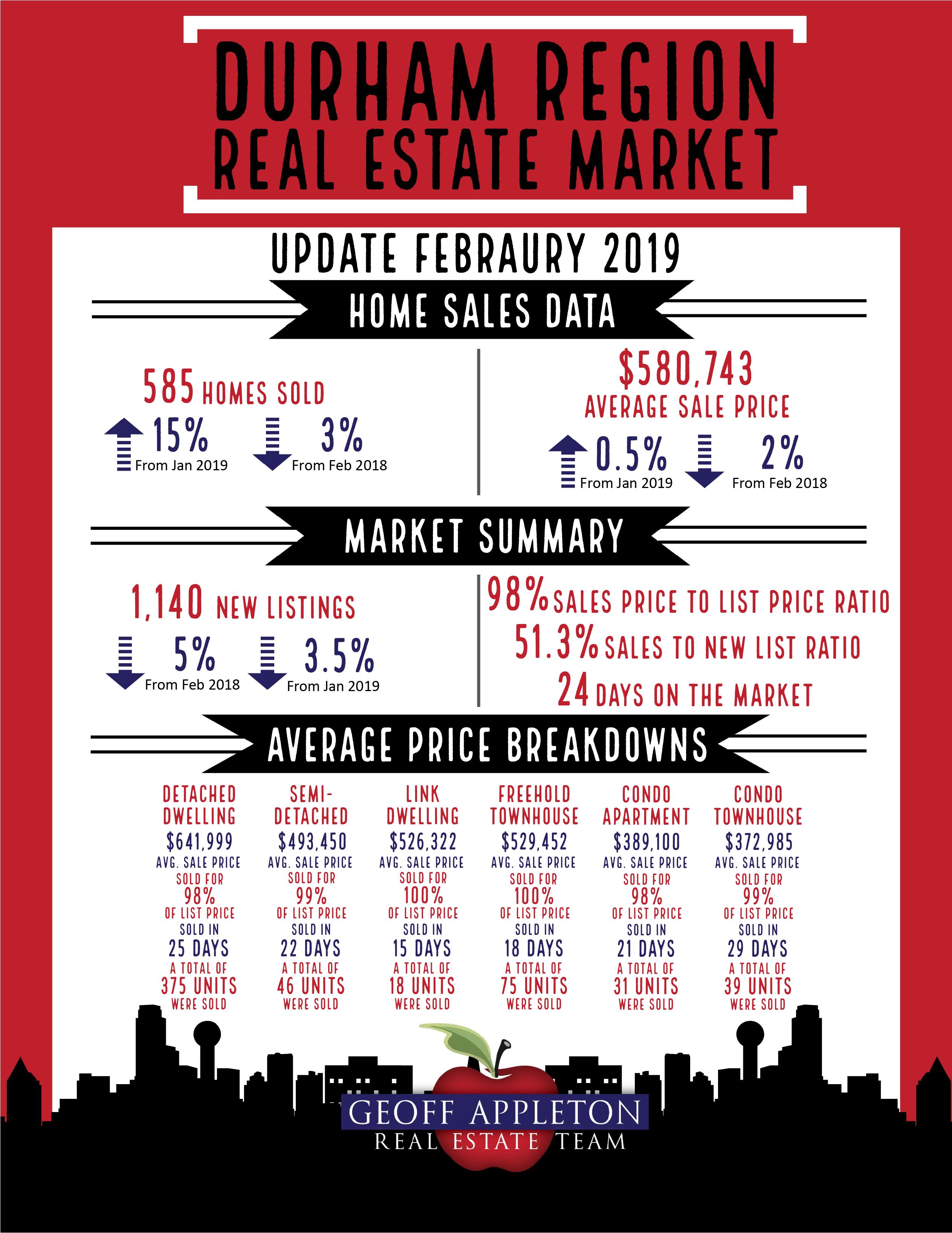 Market Stats Apr 19.png
