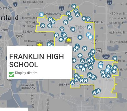 Rent to Own Homes in the Franklin High School District: