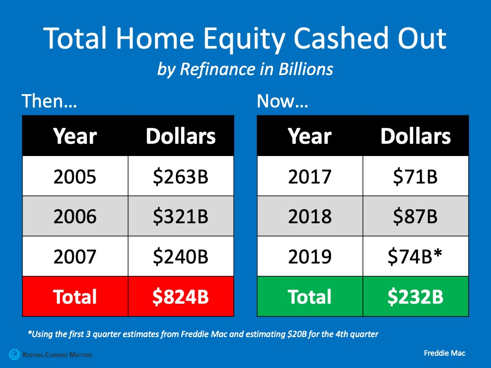 Total Home Equity.jpg