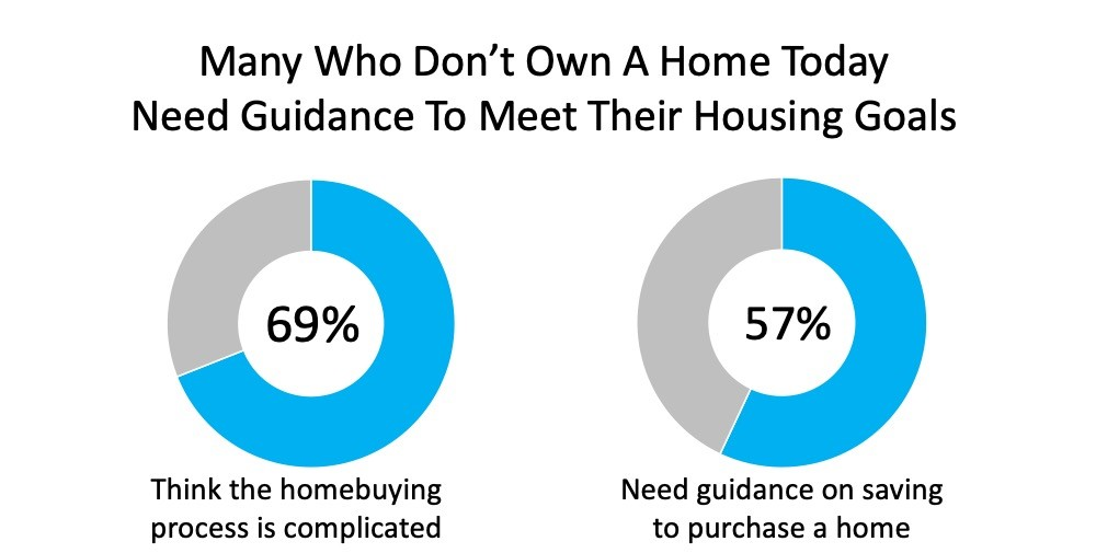 Housing Goals.jpg