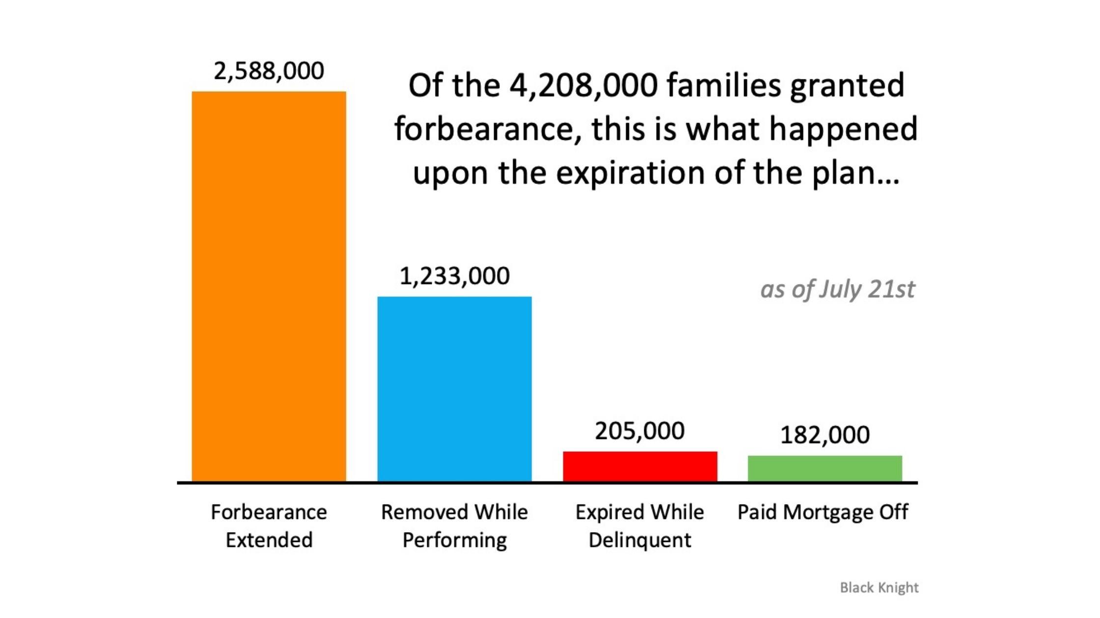 Why Foreclosures Won't Crush the Housing Market Next Year3.jpg