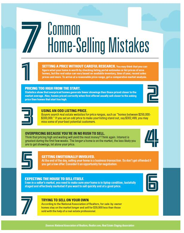 7 Mistakes Home Sellers Make.jpg