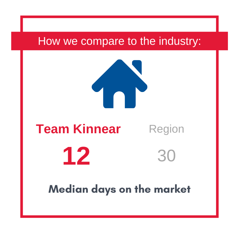 Team Kinnear Web Squares 2016-2020 - Median.png