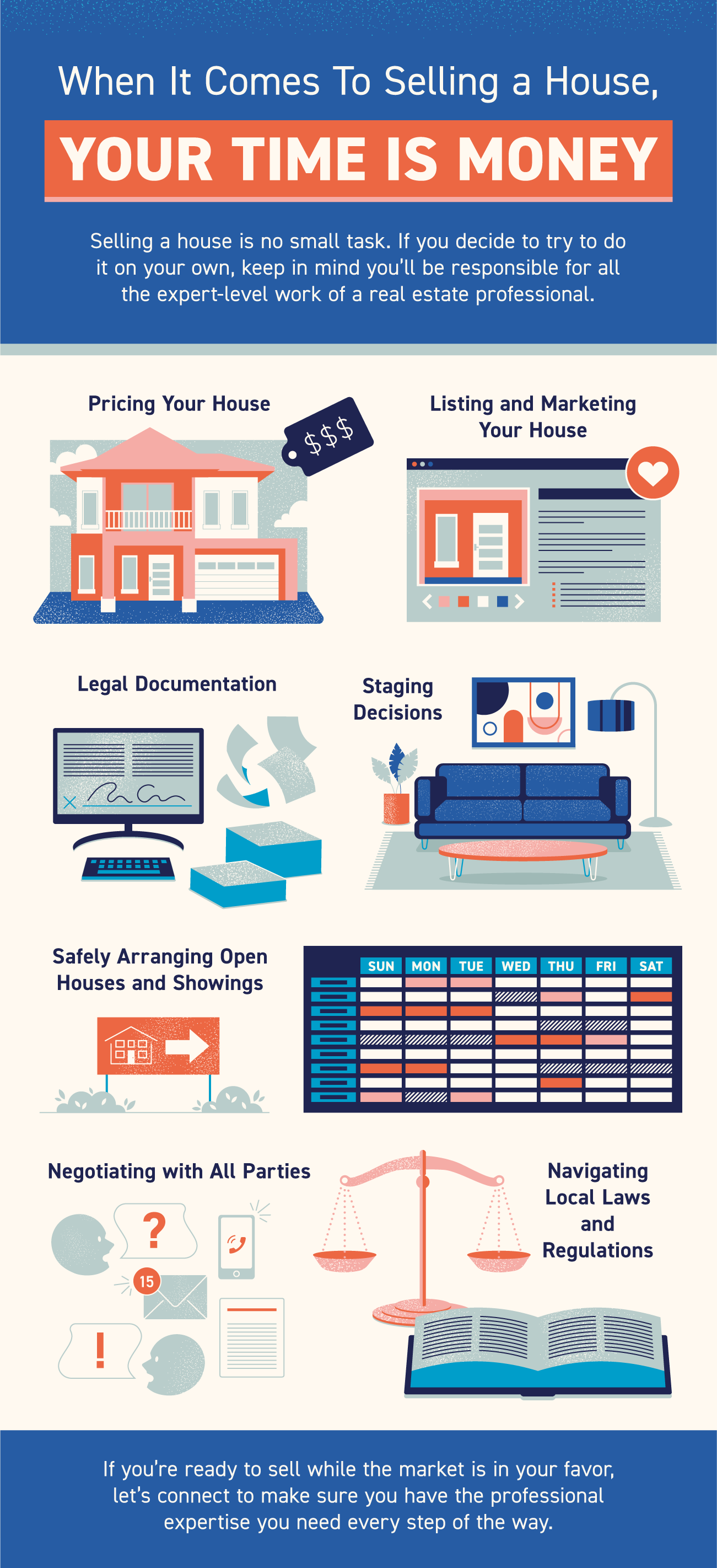 When It Comes To Selling a House Your Time Is Money [INFOGRAPHIC].png